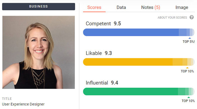 Photofeeler photo test results ranks