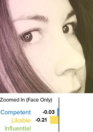 Too Close Up Decreases Likability
