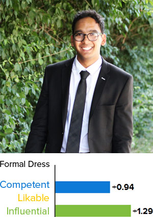 Formal Clothes Make You Look Influential