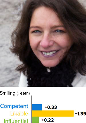 Smiling with Teeth Is Important