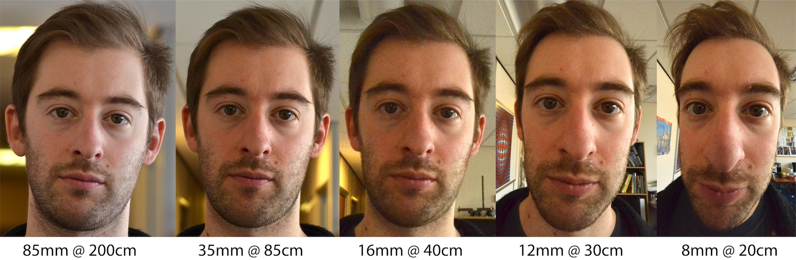 Camera distortion makes you look different in pictures than in real life